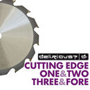Duo Collection Cutting Edge 1&2 and 3&4